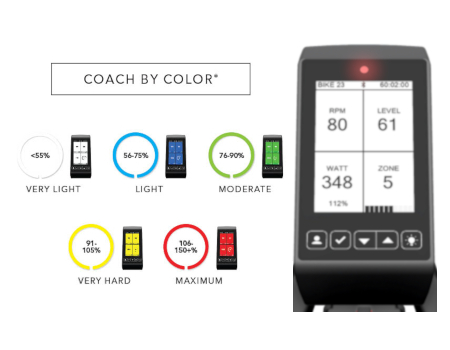 Life Fitness IC6 monitor