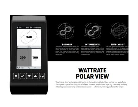 IC8 Wattrate TFT Monitor Polar View