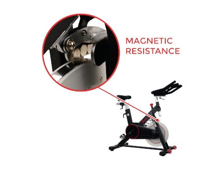 SF-B1805 magnetic resistance system