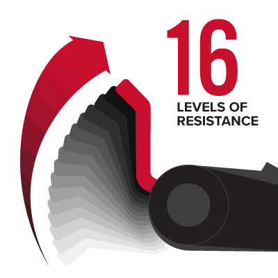 1260Sc spin bike resistance