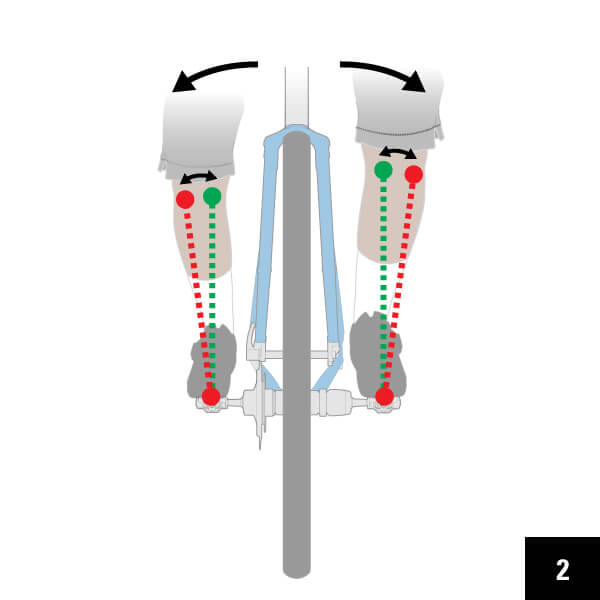 spin bike q-factor too narrow